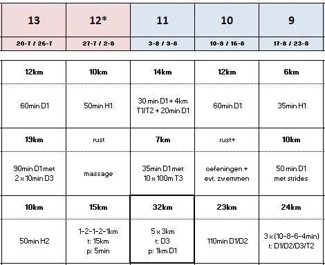 heelhardlopen - schema marathon 3 uur screenshot